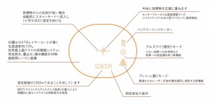 fusion_reticle